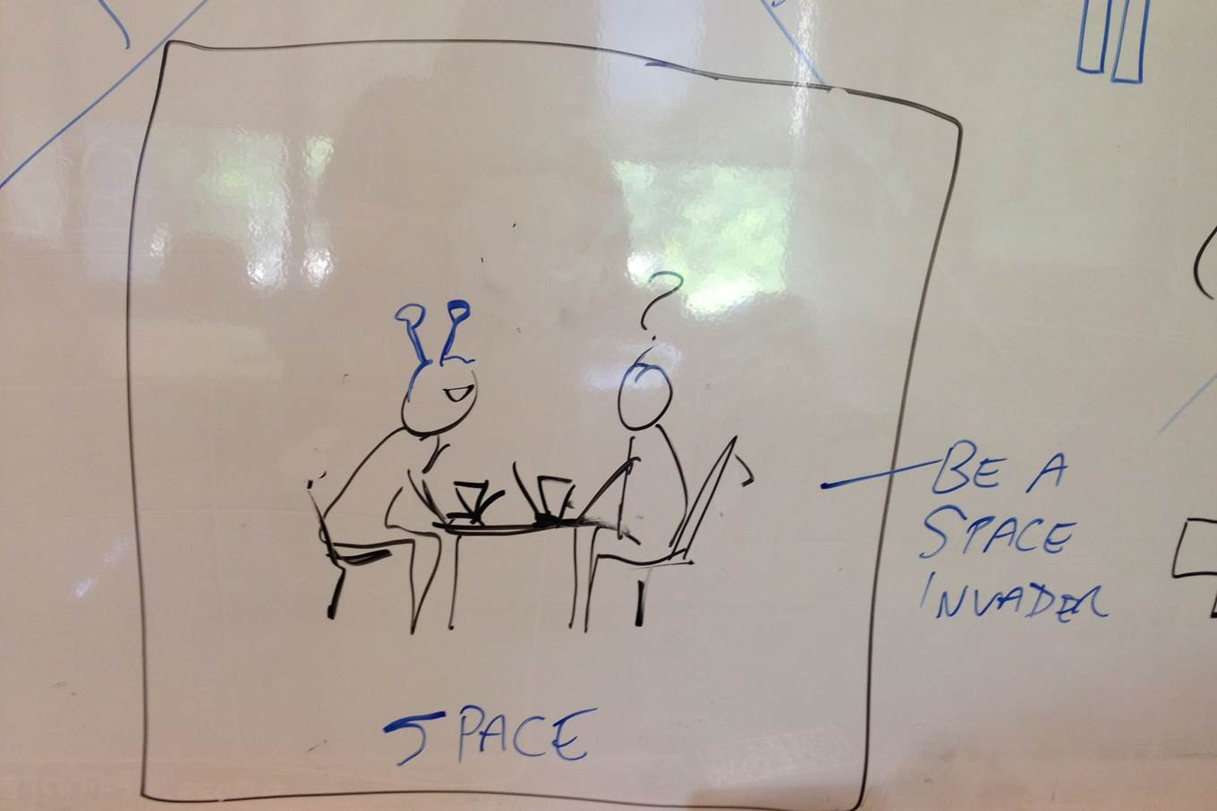 "Brainstorming ""space"" whiteboard design"