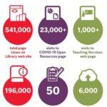 deatil - infographic stats